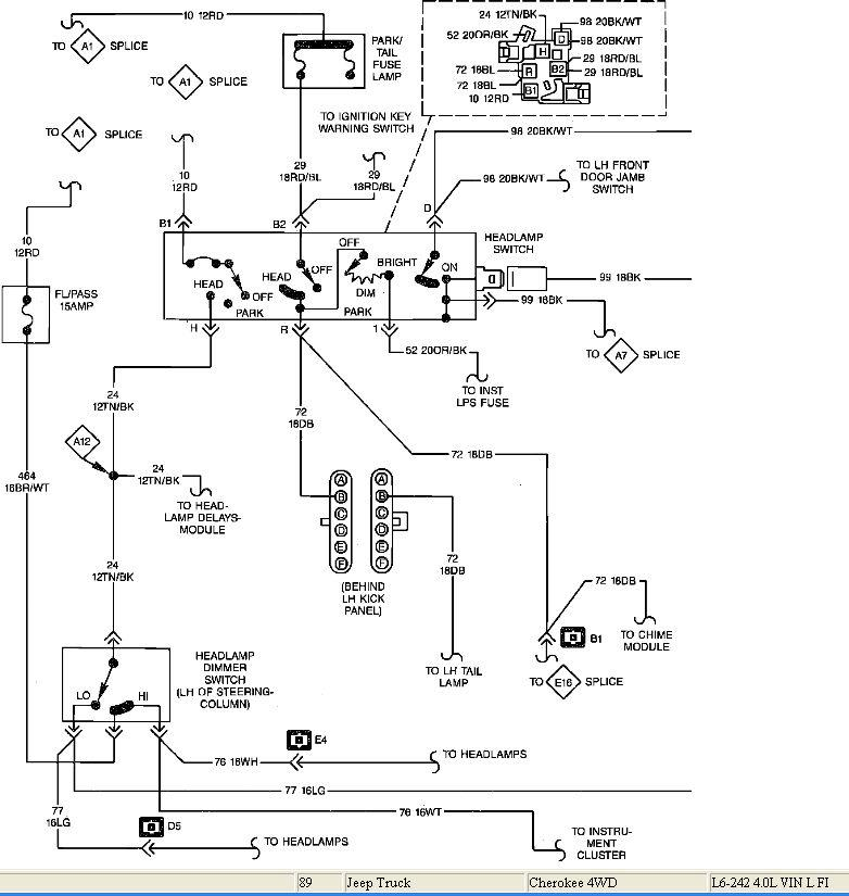 schema elettrico jeep cherokee  prodotto sch schema
